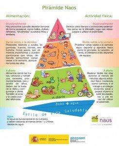 Pirámide NAOS