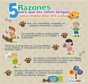 mascota_grafico